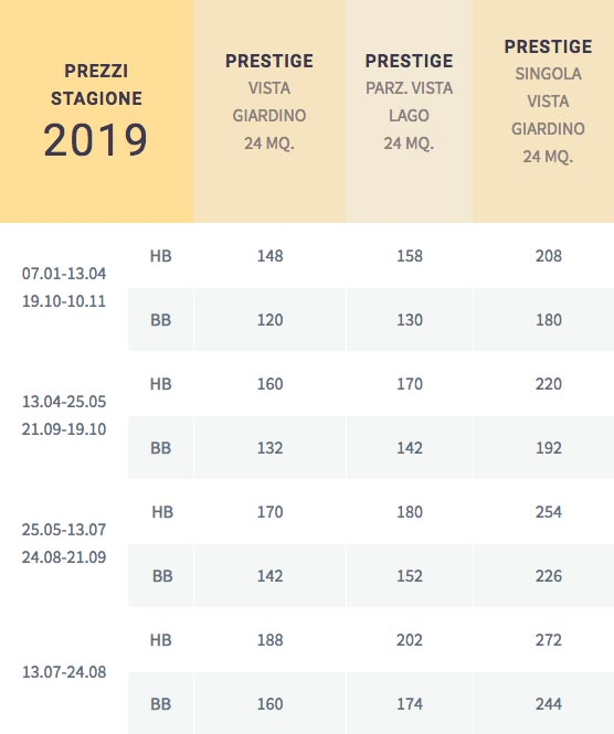 PARK HOTEL IMPERIAL listini camere e suites 2019